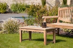 Table Teck Jardin : table basse rectangulaire en teck 90cm sumbara ~ Teatrodelosmanantiales.com Idées de Décoration