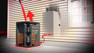 How It Works  Air Source Heat Pump
