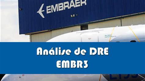 ANÁLISE DRE EMPRESA EMBRAER - EMBR3 - VALE A PENA INVESTIR ...
