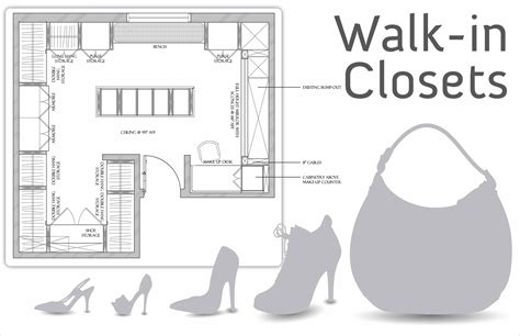 Good Size For Walk In Closet by Millwork Drawings By Sania Khan At Coroflot Com