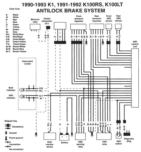 bmw k75 wiring diagram of the abs system 59447 circuit