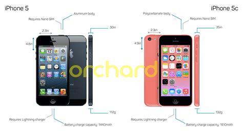 iphone 5 vs iphone 5c iphone 5 vs iphone 5c all the differences you should