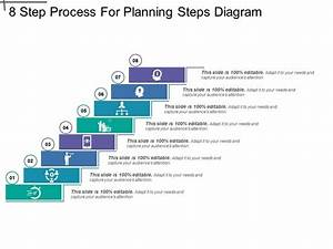 8 Step Process For Planning Steps Diagram