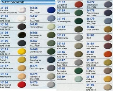 revell aqua color matt covering model construction