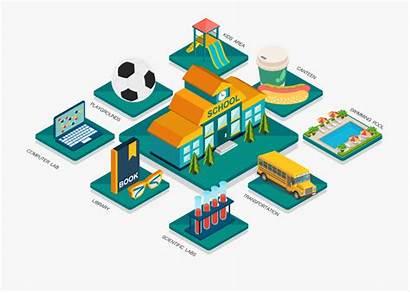 Facilities Clipart Physical Cartoon Yang Education Mempersiapkan