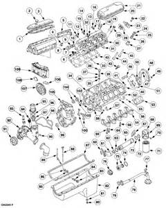 similiar 6 0 engine diagram keywords ford 7 3 turbo diesel engine diagram further 7 3 diesel engine diagram