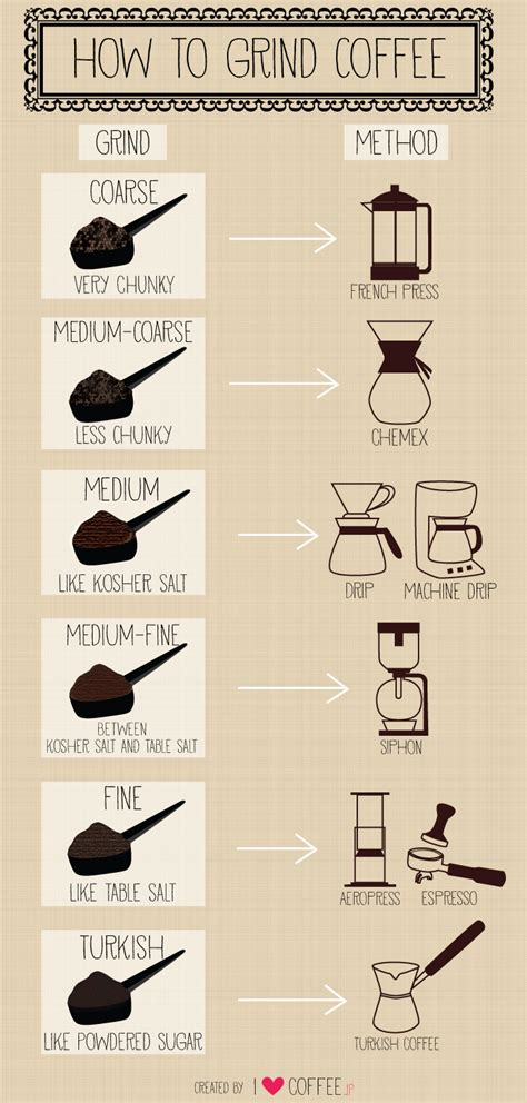 How to Brew (and Drink) the Perfect Cup of Coffee, According to Science   Mic
