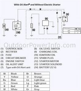 Honda Gx620 Engine Wiring Diagram