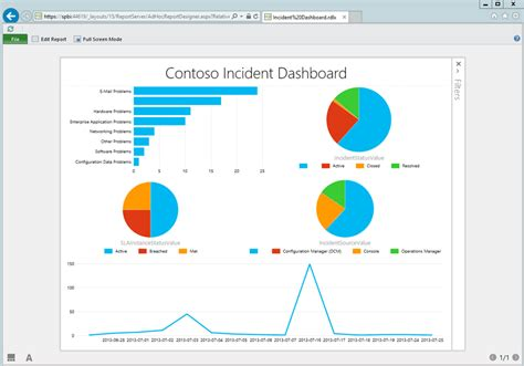 usar get template part service manager dashboards in power view part 2 the