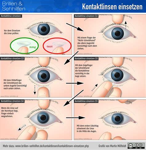 Wie Wandbeleuchtungen Richtig Einsetzen Kann by Kontaktlinsen Einsetzen Erkl 228 Rung Mit Bildern