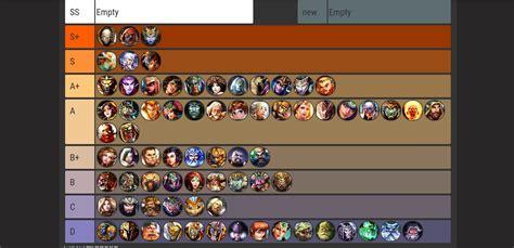 Season 3 1v1 Tier List By Win Rate