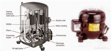 electrical and calculations for air conditioning systems part two electrical knowhow