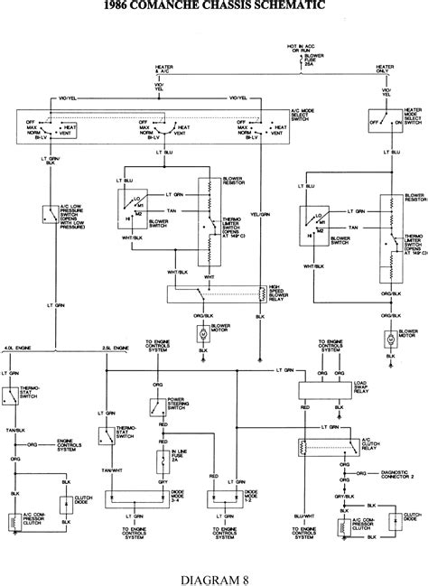 1989 Ford Truck Starter Wire Diagram by Wiring Diagrams For 1989 Jeeps Getting Started Of Wiring