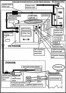 Air Cooled  Air Cooled Chiller Diagram