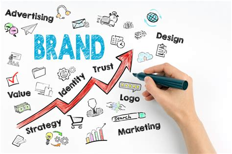 Your Brand Is Not Your Logo  5 Reasons You Need A Brand