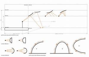 Bolt Diagram Acoustics