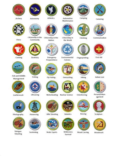 eagle required merit badges merit badges