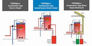 Albion Mainsflow Alternative Thermal Store Cylinder
