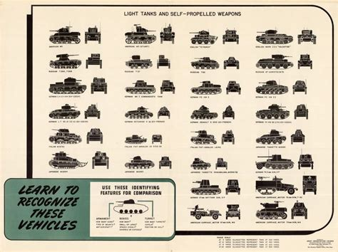 Us Army Infographic From Ww2