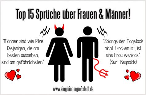 Top 15 Sprüche über Frauen & Männer!