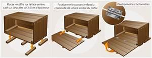 Recyclage Palette : fabriquer un coffre en palette recyclage ~ Melissatoandfro.com Idées de Décoration