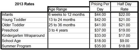 learning solutions daycare prices 225 | Whales Snails 2013 Rates
