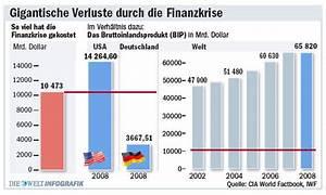Leverage Berechnen : usa online casinos best real money casino sites win ~ Themetempest.com Abrechnung