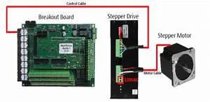 Stepper Drive Wiring D