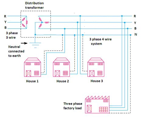 purpose of neutral wire in 3 phase your electrical guide
