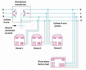 Neutral Wire Function In 3 Phase 4 Wire System