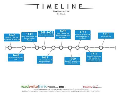 louis xiv timeline my world history class 2014