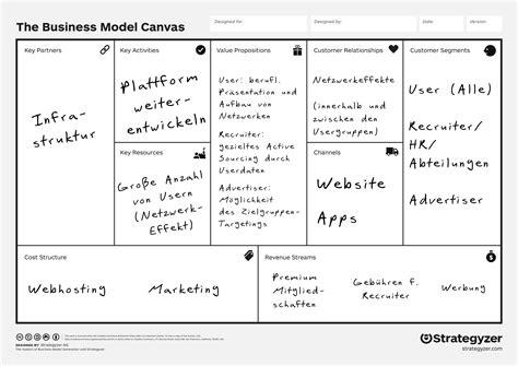 business model canvas beispiele und anwendung startplatz