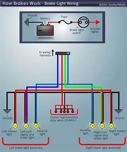 Free Brake Light Wiring Diagram Howstuffworks Good Quality