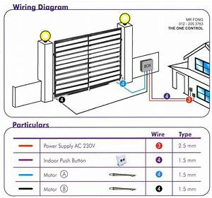 Wiring Diagram Energy Autogate Auto Gate System Supplier