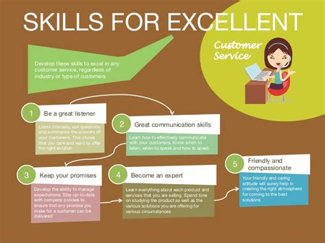 Definition Of Great Customer Service Skills by 15 Key Customer Service Skills For All Employees