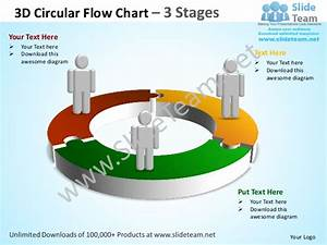 3d Circular Flow Chart 3 Stages Powerpoint Templates 0712