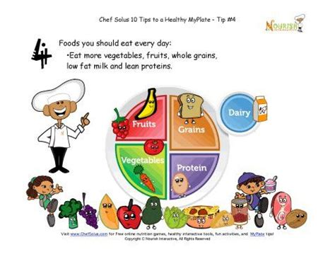 printable everyday foods  myplate tip   images
