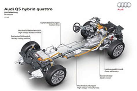 Autospeak Explained: Powertrain | Web2Carz