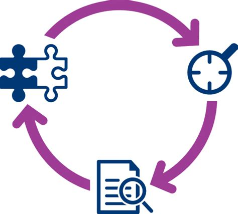 Living systematic reviews   Cochrane Community