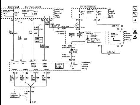 Suburban Engine Compartment Diagram Downloaddescargar