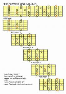 Rob Silver  Free Downloadable Pentatonic Scale Diagrams