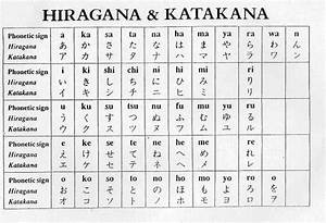 I am interested in learning Japanese Which script should I