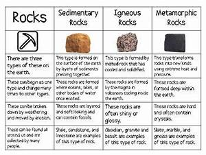 Three Types of Rocks Sort (Sedimentary, Igneous ...