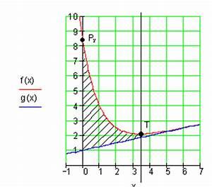 Tangente Und Normale Berechnen : aufgaben differential und integralrechnung ii mathe ~ Themetempest.com Abrechnung