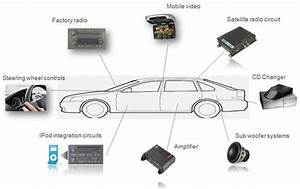 Detailed Factory Installed Car Audio Wiring Diagrams