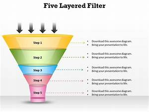 Five Layered Filter Sales Funnel Circular Split Up Ppt