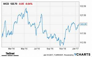 McDonald's Fourth-Quarter Earnings May Fall, but There Are ...