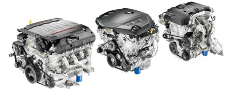 New Chevy Camaro Engine Types