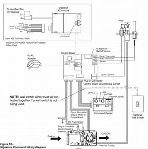 Gas Fireplace Diagram : gas fireplace low flame community forums ~ A.2002-acura-tl-radio.info Haus und Dekorationen
