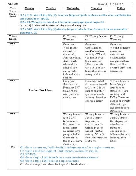 sle lesson plan for resume writing webcsulb web fc2